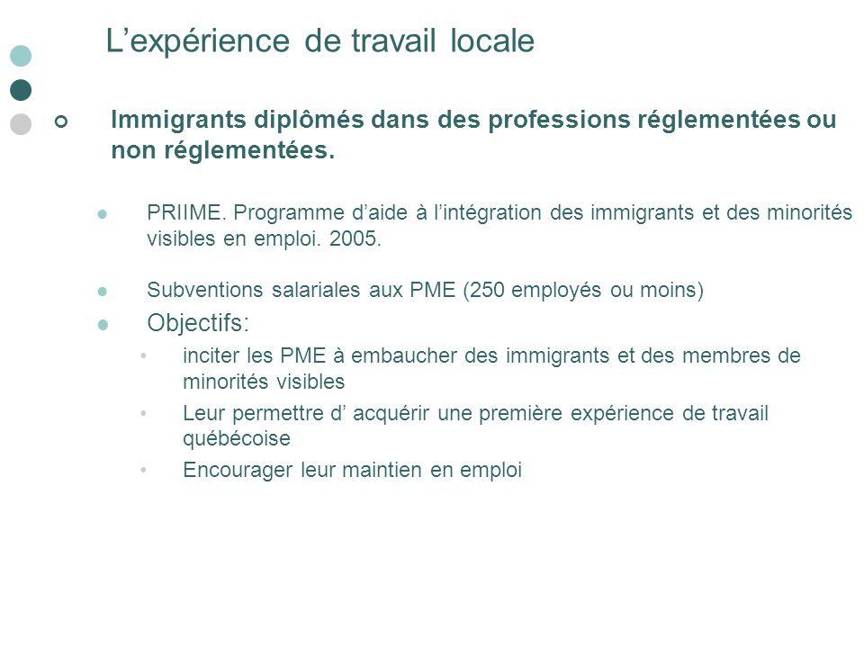 Immigrants diplômés dans des professions réglementées ou non réglementées. PRIIME. Programme d'aide à l'intégration des immigrants et des minorités vi