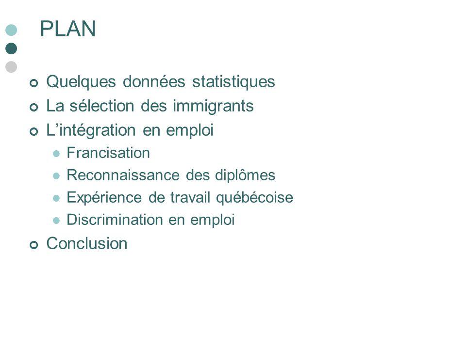 PLAN Quelques données statistiques La sélection des immigrants L'intégration en emploi Francisation Reconnaissance des diplômes Expérience de travail