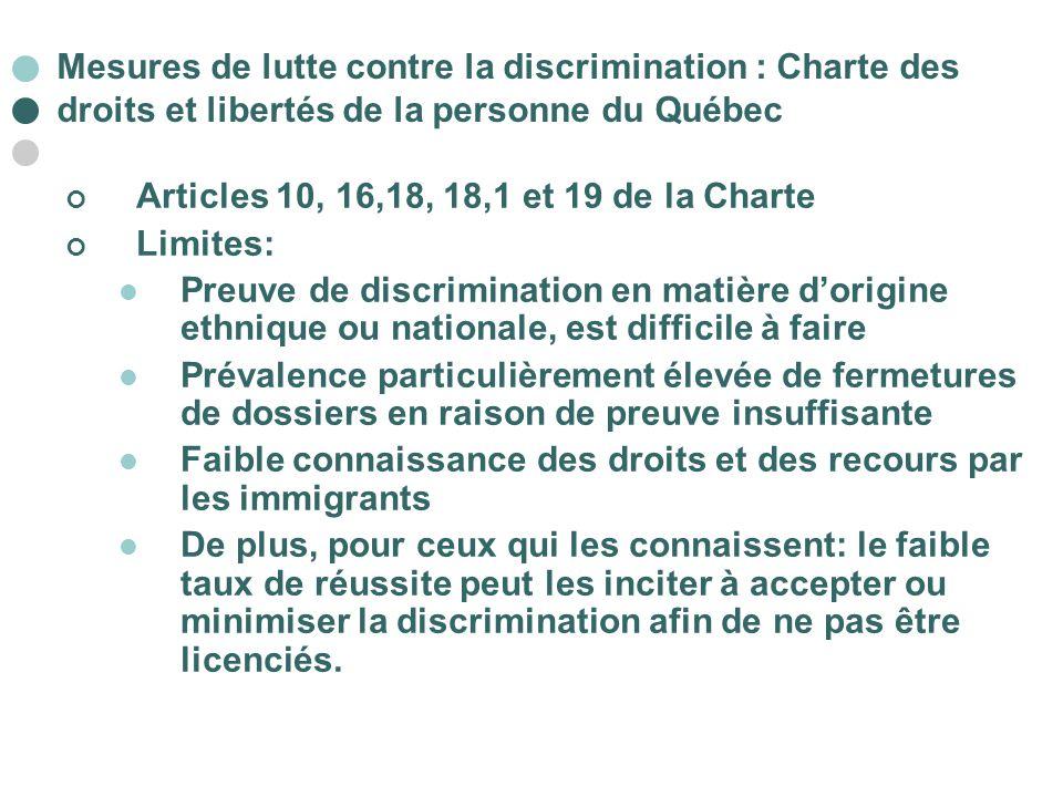 Articles 10, 16,18, 18,1 et 19 de la Charte Limites: Preuve de discrimination en matière d'origine ethnique ou nationale, est difficile à faire Préval