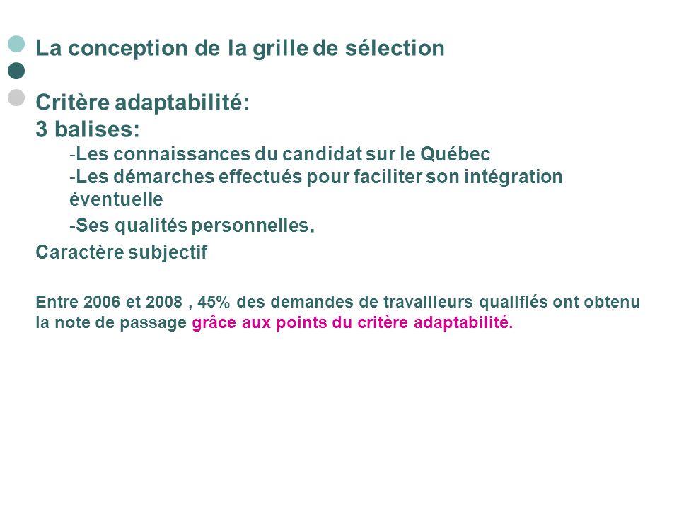 La conception de la grille de sélection Critère adaptabilité: 3 balises: -Les connaissances du candidat sur le Québec -Les démarches effectués pour fa