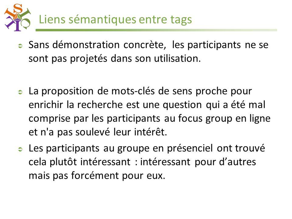 Liens sémantiques entre tags  Sans démonstration concrète, les participants ne se sont pas projetés dans son utilisation.