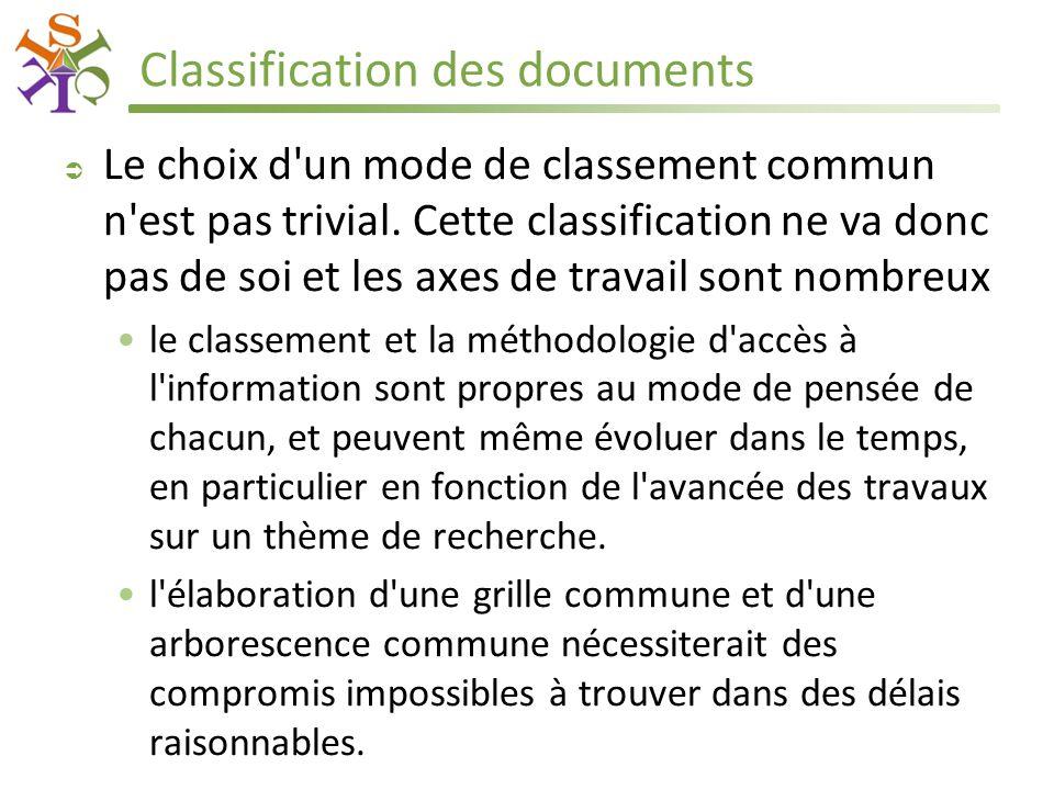 Classification des documents  Le choix d un mode de classement commun n est pas trivial.