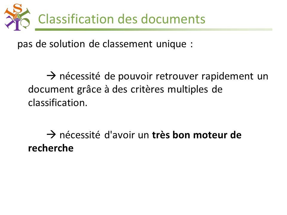 Classification des documents pas de solution de classement unique :  nécessité de pouvoir retrouver rapidement un document grâce à des critères multiples de classification.