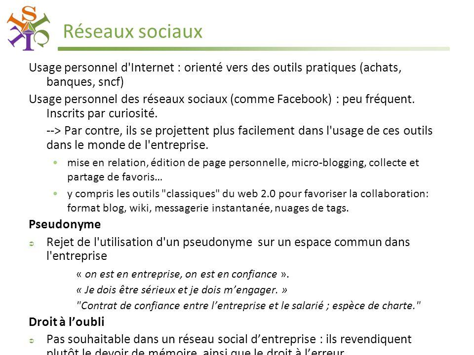 Réseaux sociaux Usage personnel d Internet : orienté vers des outils pratiques (achats, banques, sncf) Usage personnel des réseaux sociaux (comme Facebook) : peu fréquent.