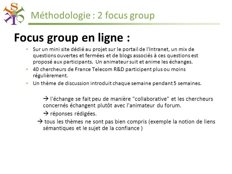 Méthodologie : 2 focus group Focus group en ligne : Sur un mini site dédié au projet sur le portail de l Intranet, un mix de questions ouvertes et fermées et de blogs associés à ces questions est proposé aux participants.