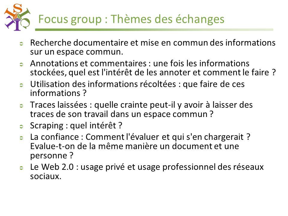 Focus group : Thèmes des échanges  Recherche documentaire et mise en commun des informations sur un espace commun.