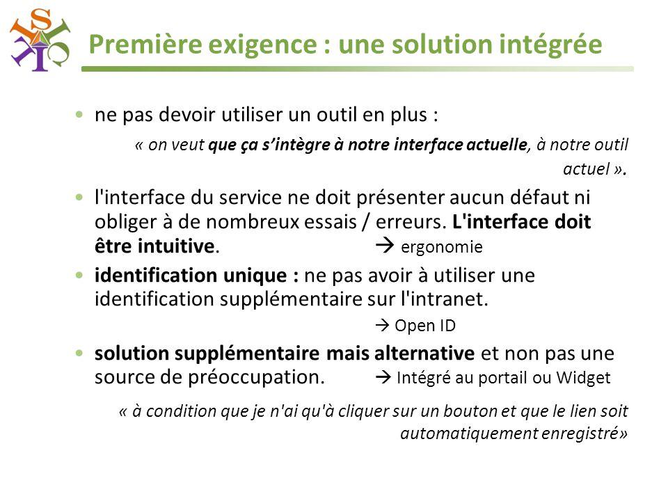 Première exigence : une solution intégrée ne pas devoir utiliser un outil en plus : « on veut que ça s'intègre à notre interface actuelle, à notre outil actuel ».