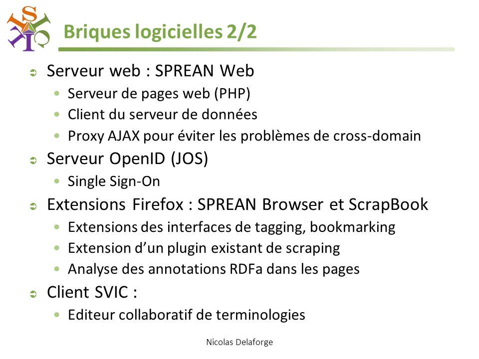 Briques logicielles 2/2  Serveur web : SPREAN Web Serveur de pages web (PHP) Client du serveur de données Proxy AJAX pour éviter les problèmes de cross-domain  Serveur OpenID (JOS) Single Sign-On  Extensions Firefox : SPREAN Browser et ScrapBook Extensions des interfaces de tagging, bookmarking Extension d'un plugin existant de scraping Analyse des annotations RDFa dans les pages  Client SVIC : Editeur collaboratif de terminologies Nicolas Delaforge