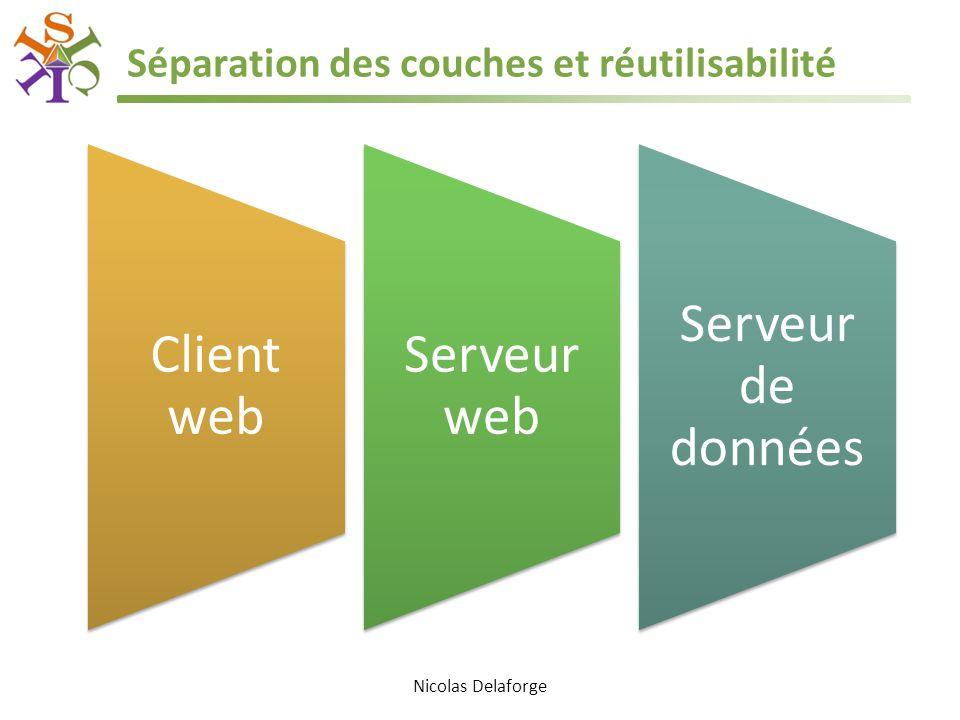 Séparation des couches et réutilisabilité Nicolas Delaforge Client web Serveur web Serveur de données