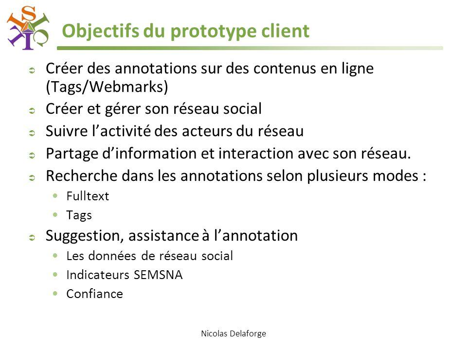 Objectifs du prototype client  Créer des annotations sur des contenus en ligne (Tags/Webmarks)  Créer et gérer son réseau social  Suivre l'activité des acteurs du réseau  Partage d'information et interaction avec son réseau.