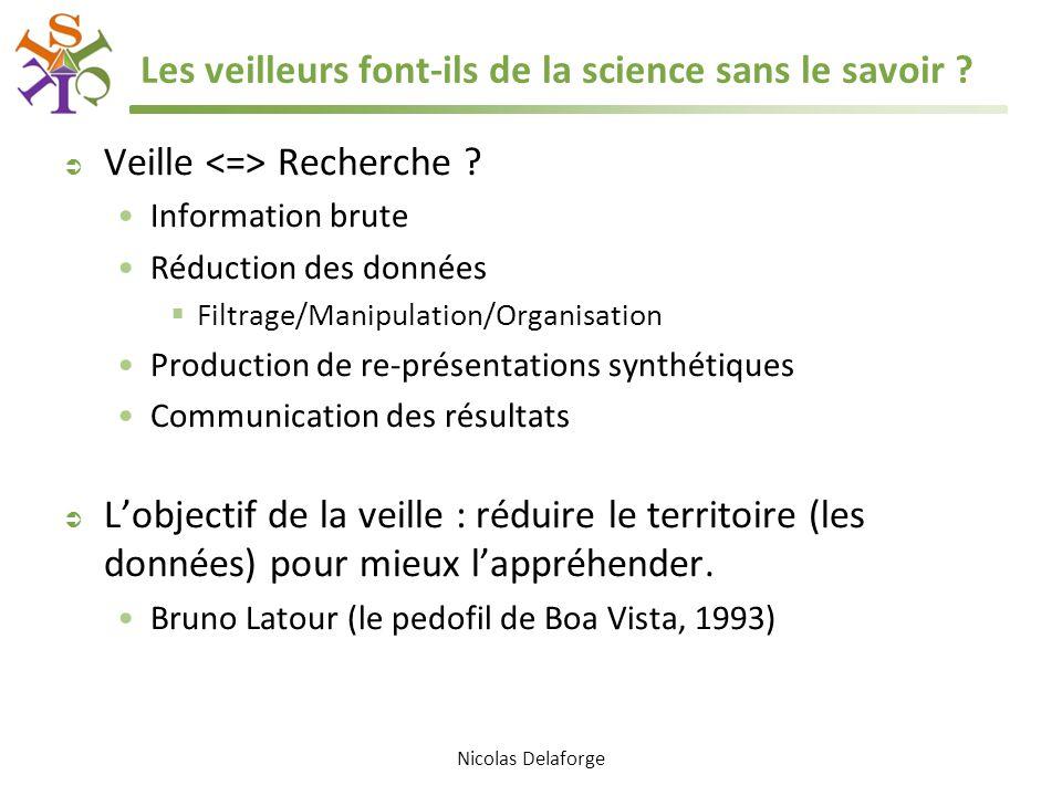 Nicolas Delaforge Les veilleurs font-ils de la science sans le savoir ?  Veille Recherche ? Information brute Réduction des données  Filtrage/Manipu