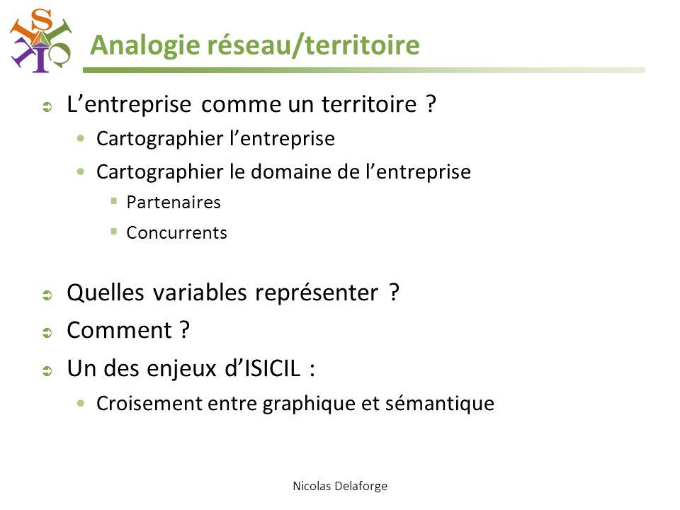Nicolas Delaforge Analogie réseau/territoire  L'entreprise comme un territoire ? Cartographier l'entreprise Cartographier le domaine de l'entreprise