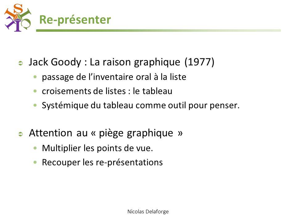 Nicolas Delaforge Re-présenter  Jack Goody : La raison graphique (1977) passage de l'inventaire oral à la liste croisements de listes : le tableau Sy