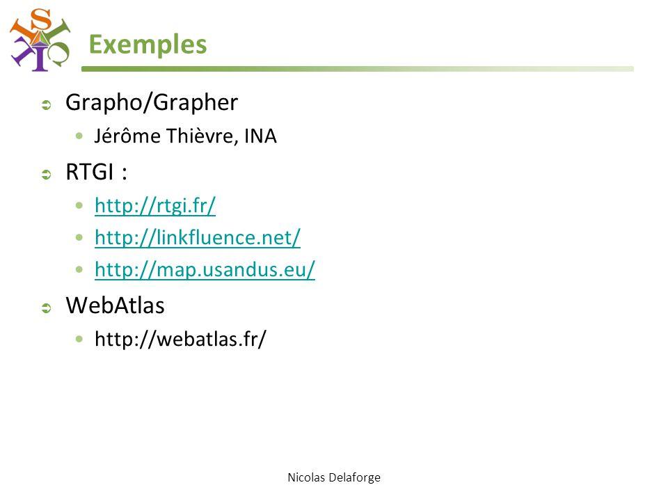 Nicolas Delaforge Exemples  Grapho/Grapher Jérôme Thièvre, INA  RTGI : http://rtgi.fr/ http://linkfluence.net/ http://map.usandus.eu/  WebAtlas htt