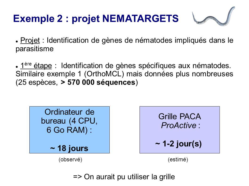 Projet : Identification de gènes de nématodes impliqués dans le parasitisme 1 ère étape : Identification de gènes spécifiques aux nématodes.