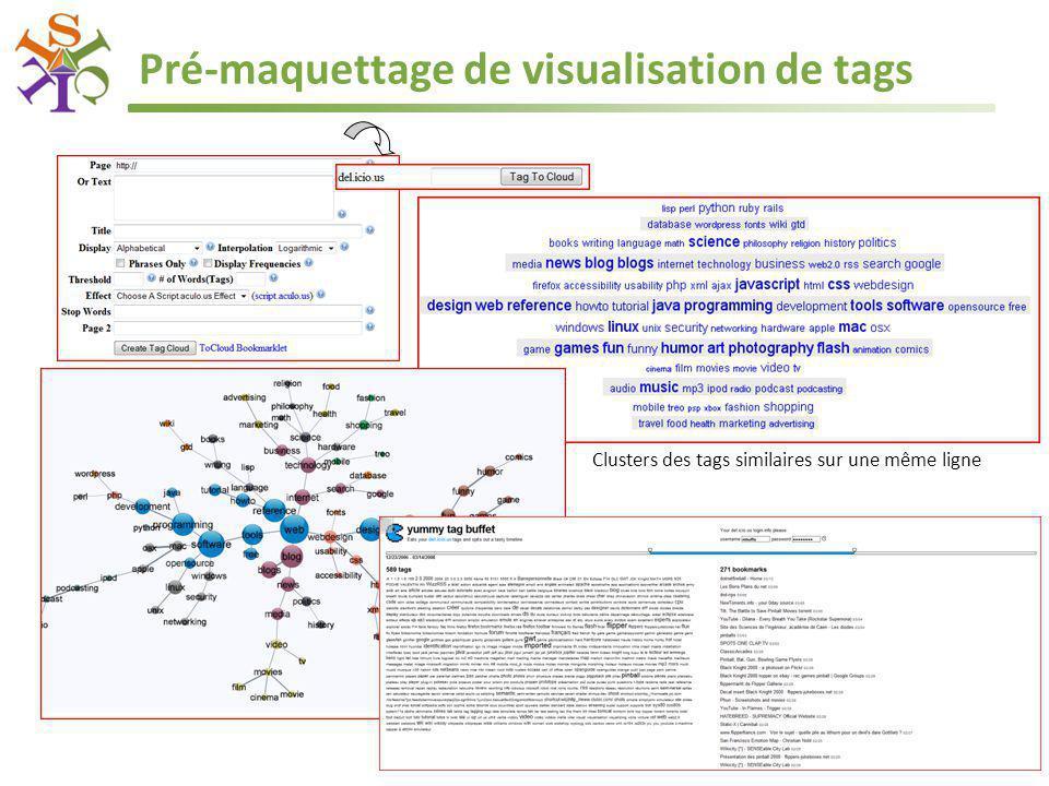 Pré-maquettage de visualisation de tags Mylène Leitzelman Clusters des tags similaires sur une même ligne