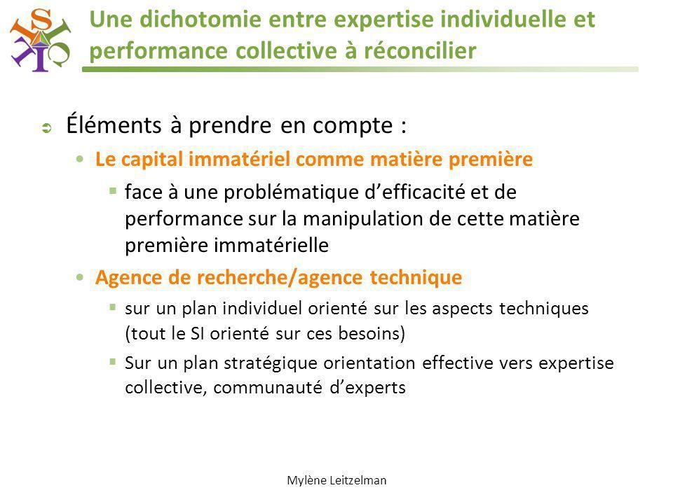 Une dichotomie entre expertise individuelle et performance collective à réconcilier Mylène Leitzelman  Éléments à prendre en compte : Le capital imma