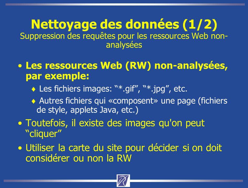 Nettoyage des données (1/2) Suppression des requêtes pour les ressources Web non- analysées Les ressources Web (RW) non-analysées, par exemple:  Les fichiers images: *.gif , *.jpg , etc.