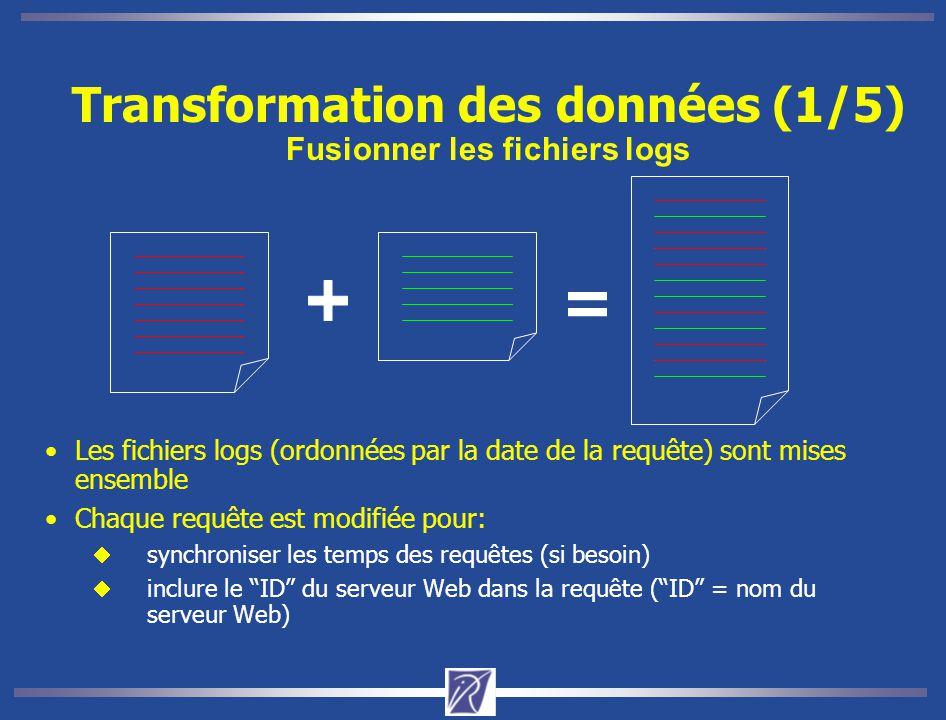 Transformation des données (1/5) Fusionner les fichiers logs Les fichiers logs (ordonnées par la date de la requête) sont mises ensemble Chaque requête est modifiée pour:  synchroniser les temps des requêtes (si besoin)  inclure le ID du serveur Web dans la requête ( ID = nom du serveur Web)