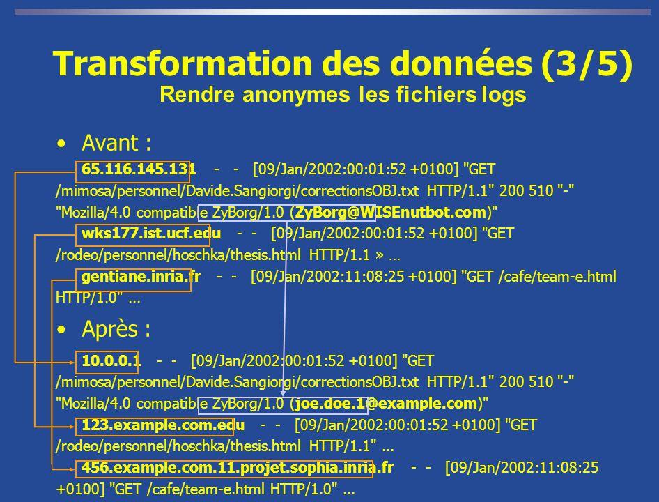 Avant : 65.116.145.131 - - [09/Jan/2002:00:01:52 +0100] GET /mimosa/personnel/Davide.Sangiorgi/correctionsOBJ.txt HTTP/1.1 200 510 - Mozilla/4.0 compatible ZyBorg/1.0 (ZyBorg@WISEnutbot.com) wks177.ist.ucf.edu - - [09/Jan/2002:00:01:52 +0100] GET /rodeo/personnel/hoschka/thesis.html HTTP/1.1 » … gentiane.inria.fr - - [09/Jan/2002:11:08:25 +0100] GET /cafe/team-e.html HTTP/1.0 ...
