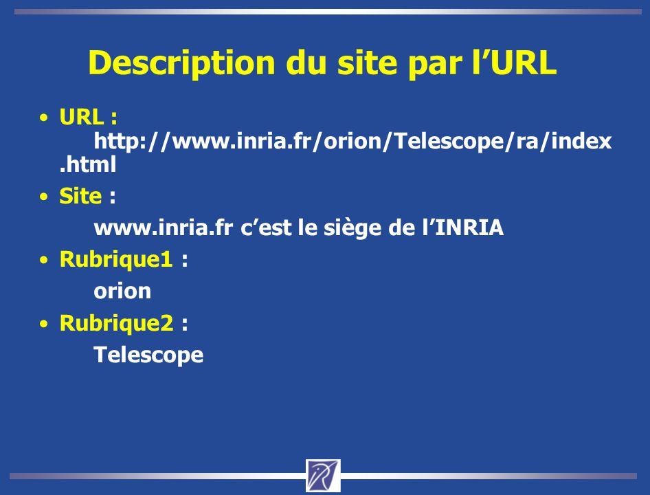 Description du site par l'URL URL : http://www.inria.fr/orion/Telescope/ra/index.html Site : www.inria.fr c'est le siège de l'INRIA Rubrique1 : orion