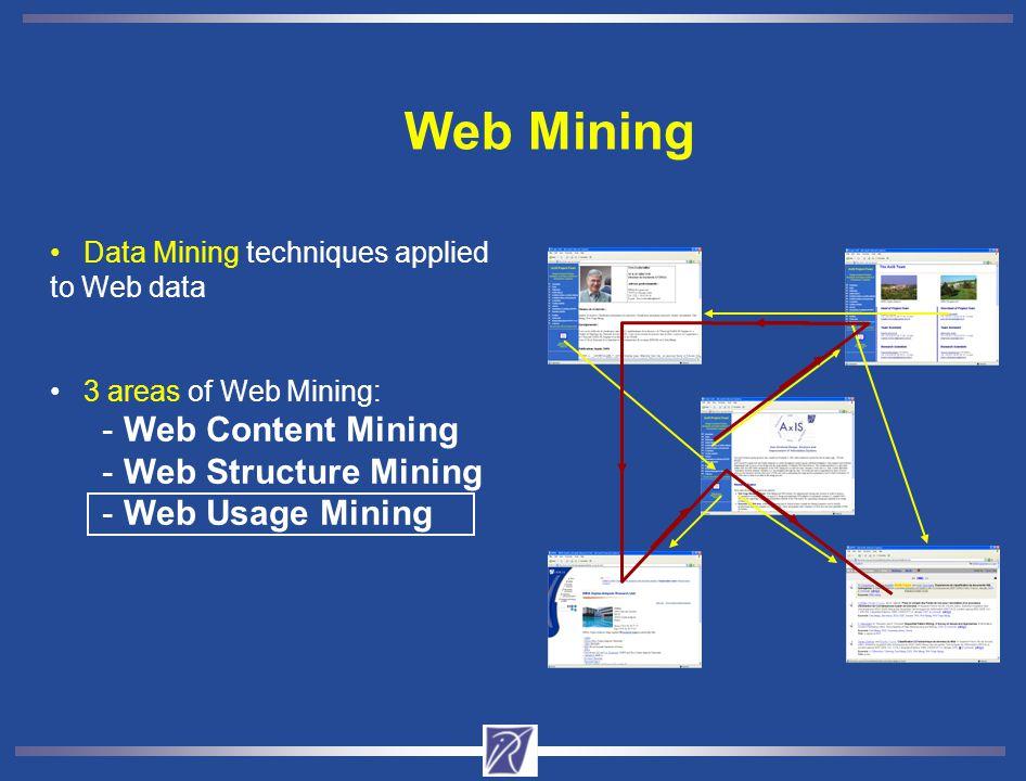 Structuration des informations