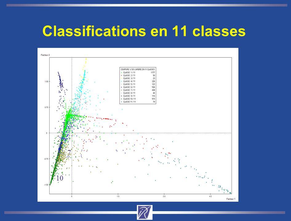 Classifications en 11 classes 1 7 10 4