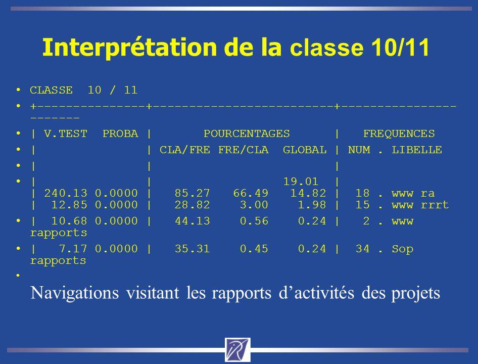 Interprétation de la classe 10/11 CLASSE 10 / 11 +---------------+-------------------------+---------------- ------- | V.TEST PROBA | POURCENTAGES | F