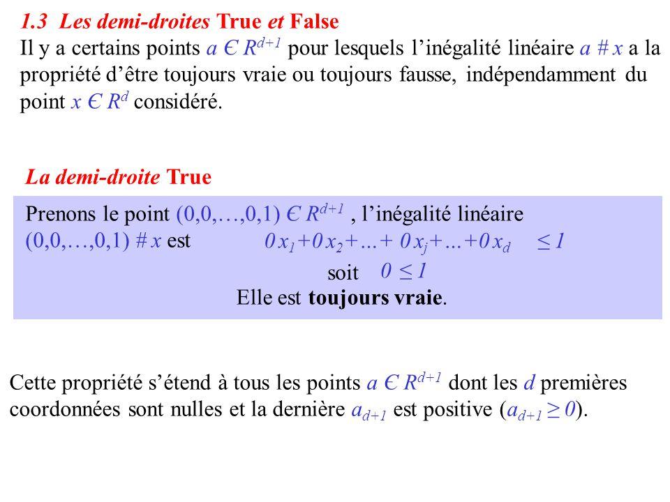 1.3 Les demi-droites True et False Il y a certains points a Є R d+1 pour lesquels l'inégalité linéaire a # x a la propriété d'être toujours vraie ou t