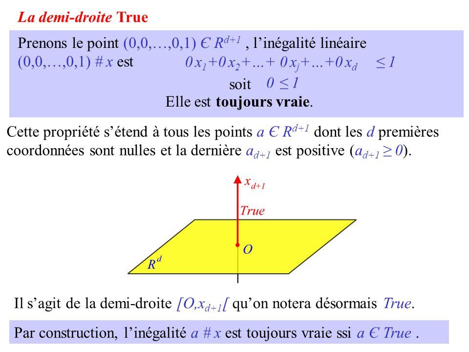 Par construction, l'inégalité a # x est toujours vraie ssi a Є True. Il s'agit de la demi-droite [O,x d+1 [ qu'on notera désormais True. Prenons le po