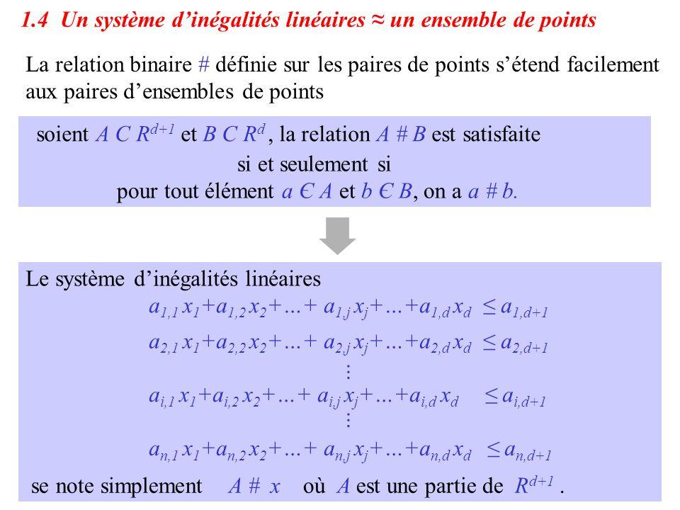 1.4 Un système d'inégalités linéaires ≈ un ensemble de points La relation binaire # définie sur les paires de points s'étend facilement aux paires d'e