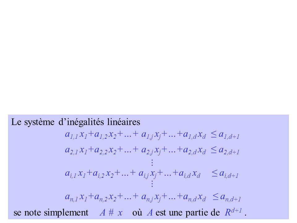 Le système d'inégalités linéaires se note simplement A # x où A est une partie de R d+1. a 1,1 x 1 +a 1,2 x 2 +…+ a 1,j x j +…+a 1,d x d ≤ a 1,d+1 a 2