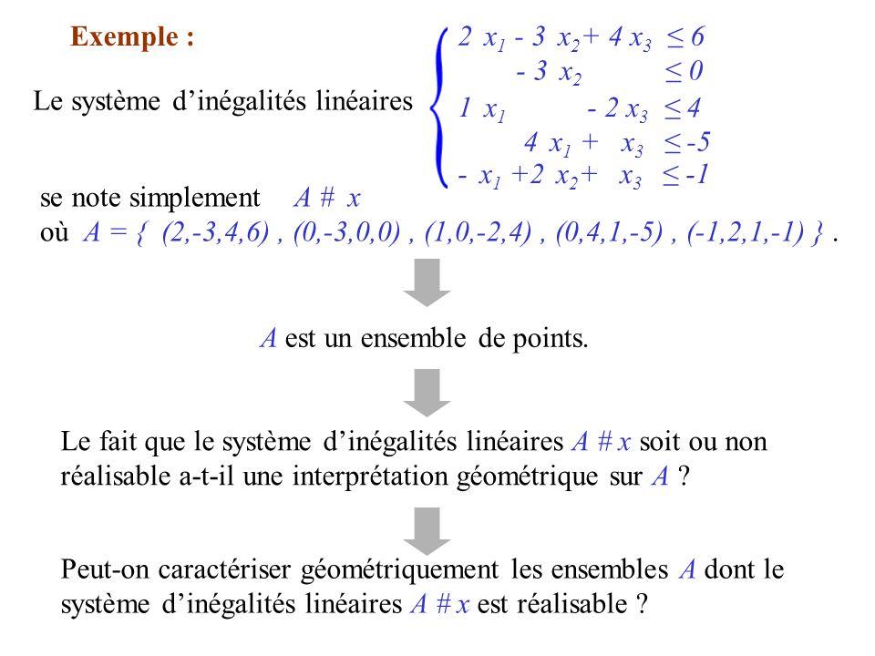 A est un ensemble de points. Le fait que le système d'inégalités linéaires A # x soit ou non réalisable a-t-il une interprétation géométrique sur A ?