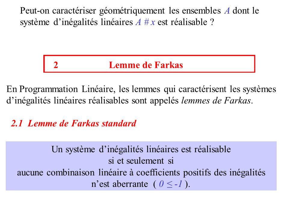 2 Lemme de Farkas En Programmation Linéaire, les lemmes qui caractérisent les systèmes d'inégalités linéaires réalisables sont appelés lemmes de Farka