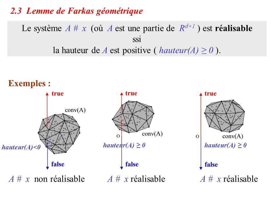 2.3 Lemme de Farkas géométrique Le système A # x (où A est une partie de R d+1 ) est réalisable ssi la hauteur de A est positive ( hauteur(A) ≥ 0 ). h