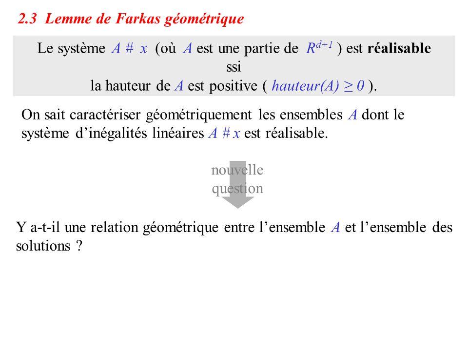 On sait caractériser géométriquement les ensembles A dont le système d'inégalités linéaires A # x est réalisable. Y a-t-il une relation géométrique en