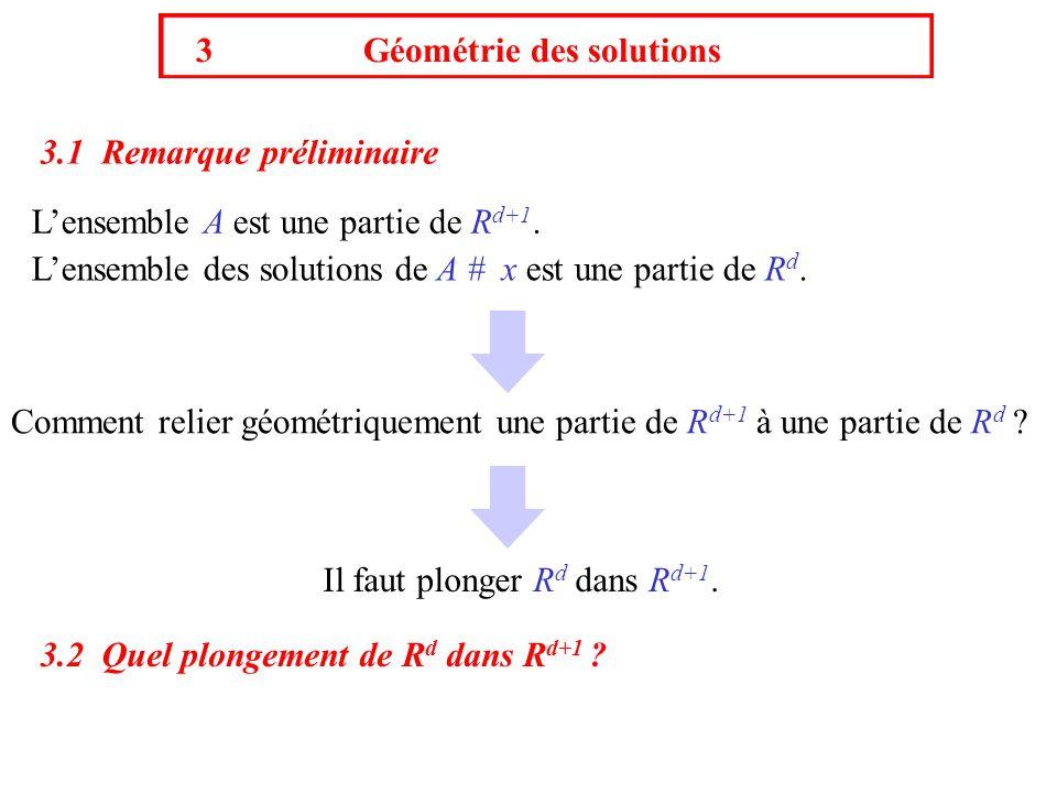 3 Géométrie des solutions 3.1 Remarque préliminaire L'ensemble A est une partie de R d+1. L'ensemble des solutions de A # x est une partie de R d. Com