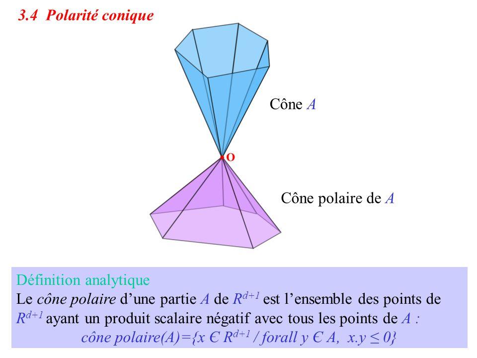 3.4 Polarité conique Définition analytique Le cône polaire d'une partie A de R d+1 est l'ensemble des points de R d+1 ayant un produit scalaire négati