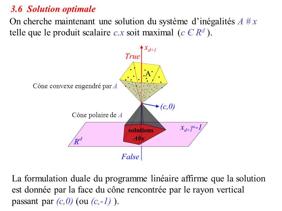 3.6 Solution optimale On cherche maintenant une solution du système d'inégalités A # x telle que le produit scalaire c.x soit maximal (c Є R d ). La f