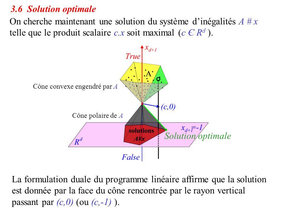 On cherche maintenant une solution du système d'inégalités A # x telle que le produit scalaire c.x soit maximal (c Є R d ). Solution optimale La formu