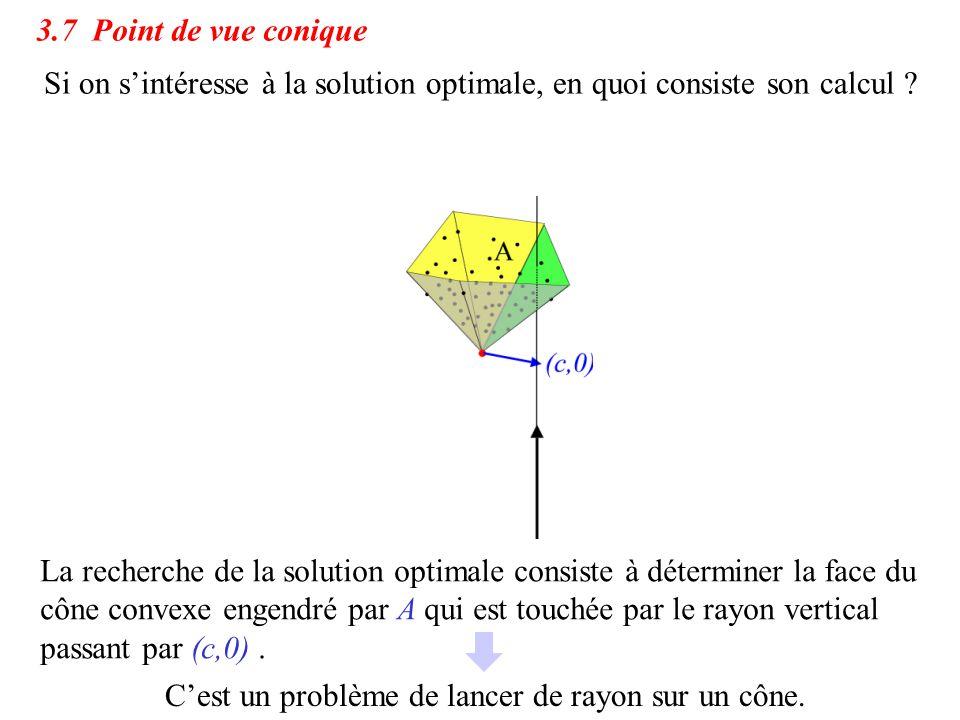 3.7 Point de vue conique La recherche de la solution optimale consiste à déterminer la face du cône convexe engendré par A qui est touchée par le rayon vertical passant par (c,0).