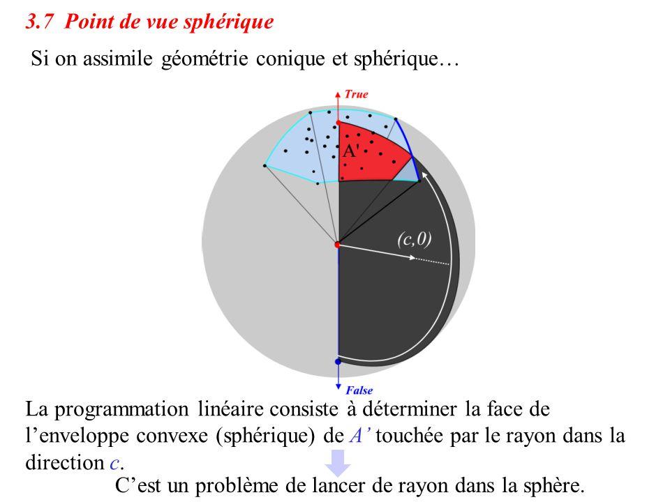 3.7 Point de vue sphérique Si on assimile géométrie conique et sphérique… La programmation linéaire consiste à déterminer la face de l'enveloppe conve