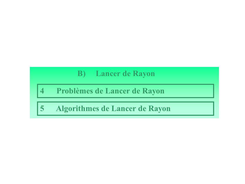 B) Lancer de Rayon 4 Problèmes de Lancer de Rayon 5 Algorithmes de Lancer de Rayon