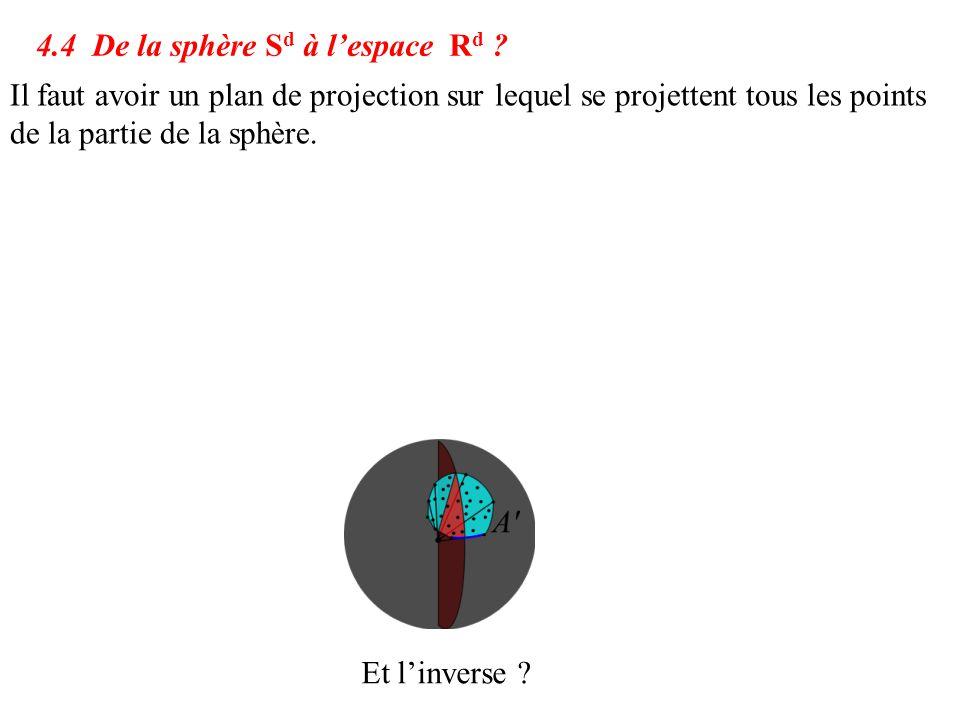 Il faut avoir un plan de projection sur lequel se projettent tous les points de la partie de la sphère. Et l'inverse ? 4.4 De la sphère S d à l'espace