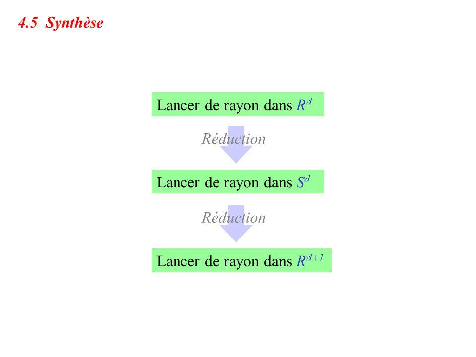 4.5 Synthèse Lancer de rayon dans S d Lancer de rayon dans R d Lancer de rayon dans R d+1 Réduction