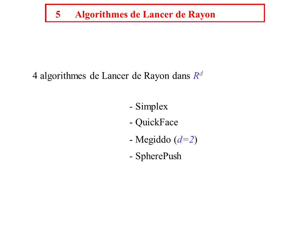5 Algorithmes de Lancer de Rayon 4 algorithmes de Lancer de Rayon dans R d - Simplex - QuickFace - SpherePush - Megiddo (d=2)