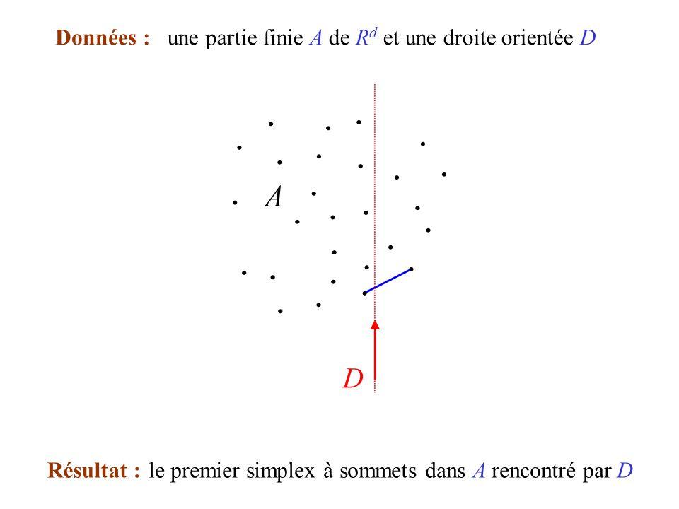 Données :une partie finie A de R d et une droite orientée D Résultat :le premier simplex à sommets dans A rencontré par D