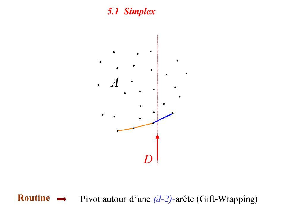 5.1 Simplex Initialisation une (d-1)-face de l'enveloppe convexe de A Routine Pivot autour d'une (d-2)-arête (Gift-Wrapping)