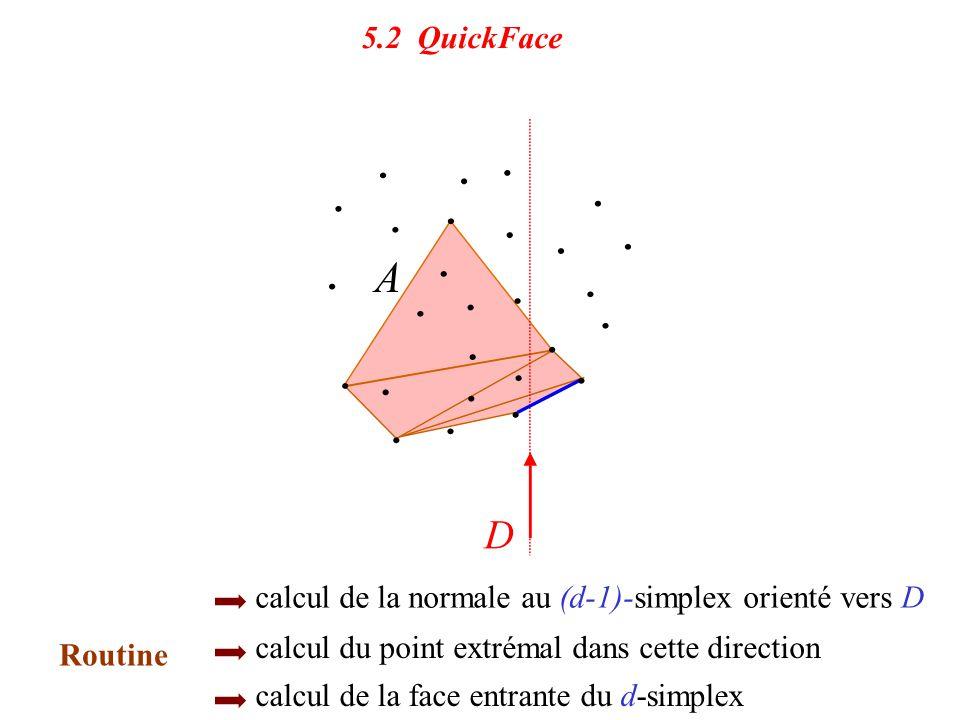 5.2 QuickFace Initialisationun (d-1)-simplex de A qui coupe DRoutine calcul de la normale au (d-1)-simplex orienté vers D calcul du point extrémal dan