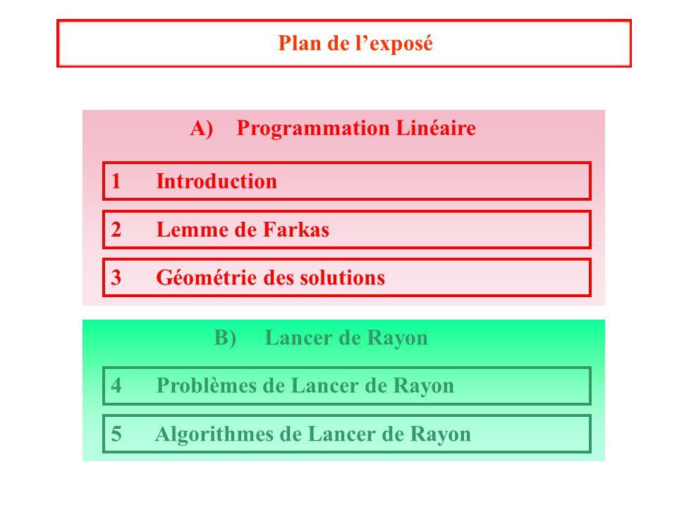 A) Programmation Linéaire Plan de l'exposé 1 Introduction 2 Lemme de Farkas 3 Géométrie des solutions B) Lancer de Rayon 4 Problèmes de Lancer de Rayo